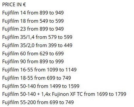Fujifilm Price Hike
